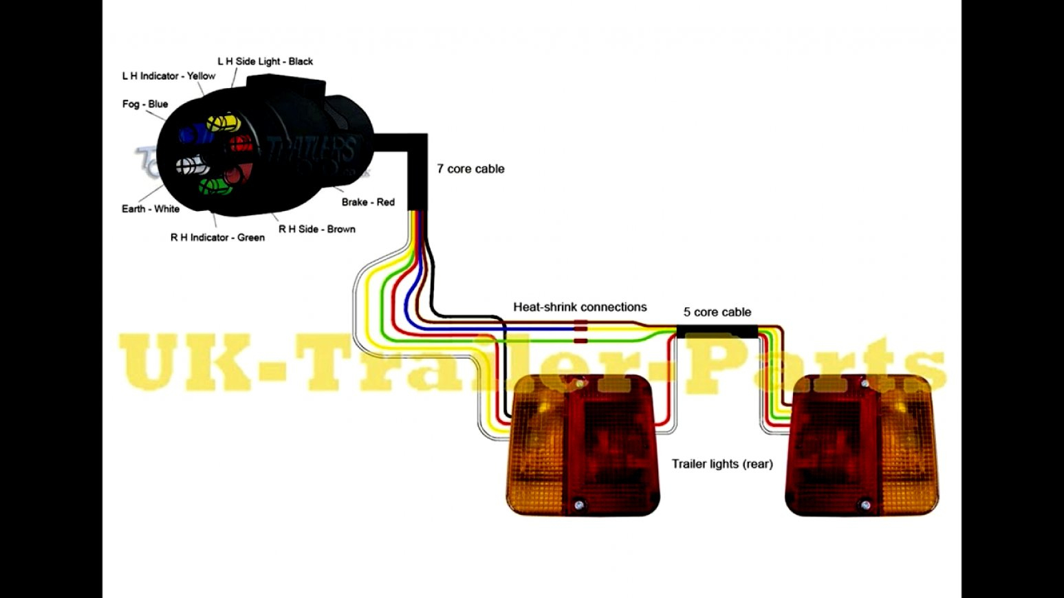 Gallery Of Trailer Light Wiring Diagram 7 Way Pin Plug Check This - Wiring Trailer Lights Diagram