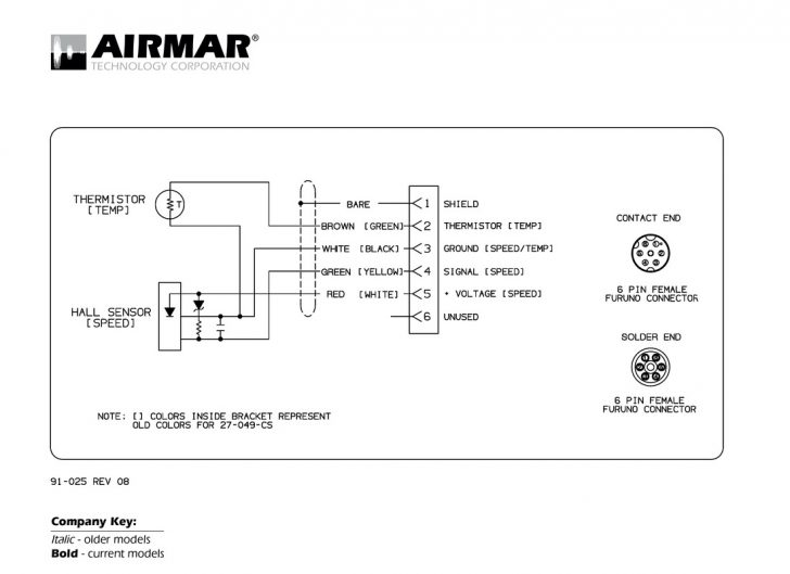 8 Prong Trailer Wiring Diagram