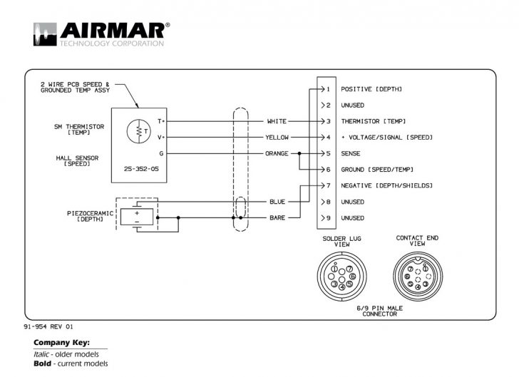 9 Pin Trailer Wiring Diagram