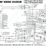 Get 2003 Dodge Ram 2500 Trailer Wiring Diagram Sample   2005 Dodge Ram 2500 Trailer Wiring Diagram