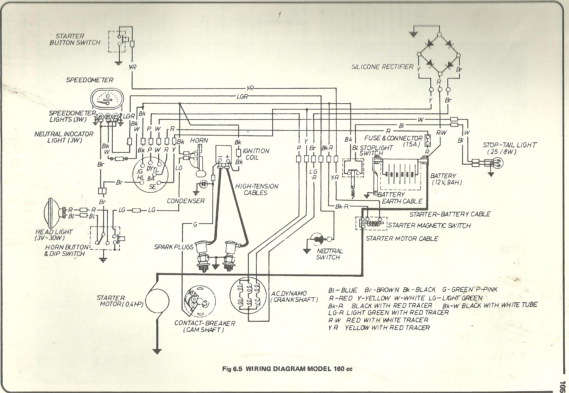 Gl1500 Trailer Wiring Diagram - Nice Sharing Of Wiring Diagram • - Gl1500 Trailer Wiring Diagram