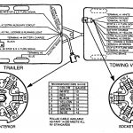Gm 7 Pole Trailer Wiring Diagram | Wiring Library   Utilux Trailer Wiring Diagram