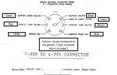 Gmc Truck Hitch Wiring | Wiring Diagram - 4 Pin Trailer Plug Wiring on usb wire color diagram, 7 pin rv connector diagram, 7 pin plug diagram, 5 pin trailer lights diagram, trailer plug diagram, 7 pin trailer connector color codes, 7-way trailer light diagram, graphic connection diagram, 7 wire connector wiring diagram, 7 pin trailer wiring, 8 pin din connector diagram, site web page for diagram, site map diagram, 7 pin trailer diagram, tractor-trailer truck diagram, 7 pin tow wiring, 7 pin round wiring-diagram, 7 pronge trailer connector diagram, site plan diagram,