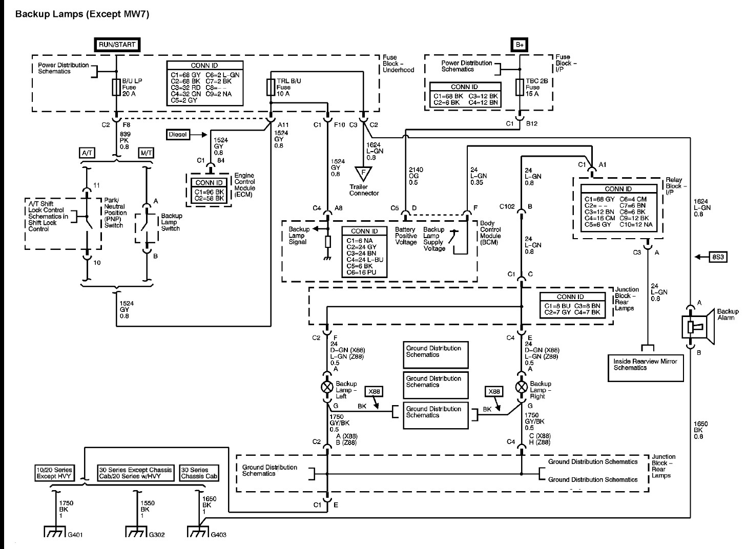 Gmc Truck Trailer Wiring - Wiring Diagrams Click - Gmc Truck Trailer Wiring Diagram