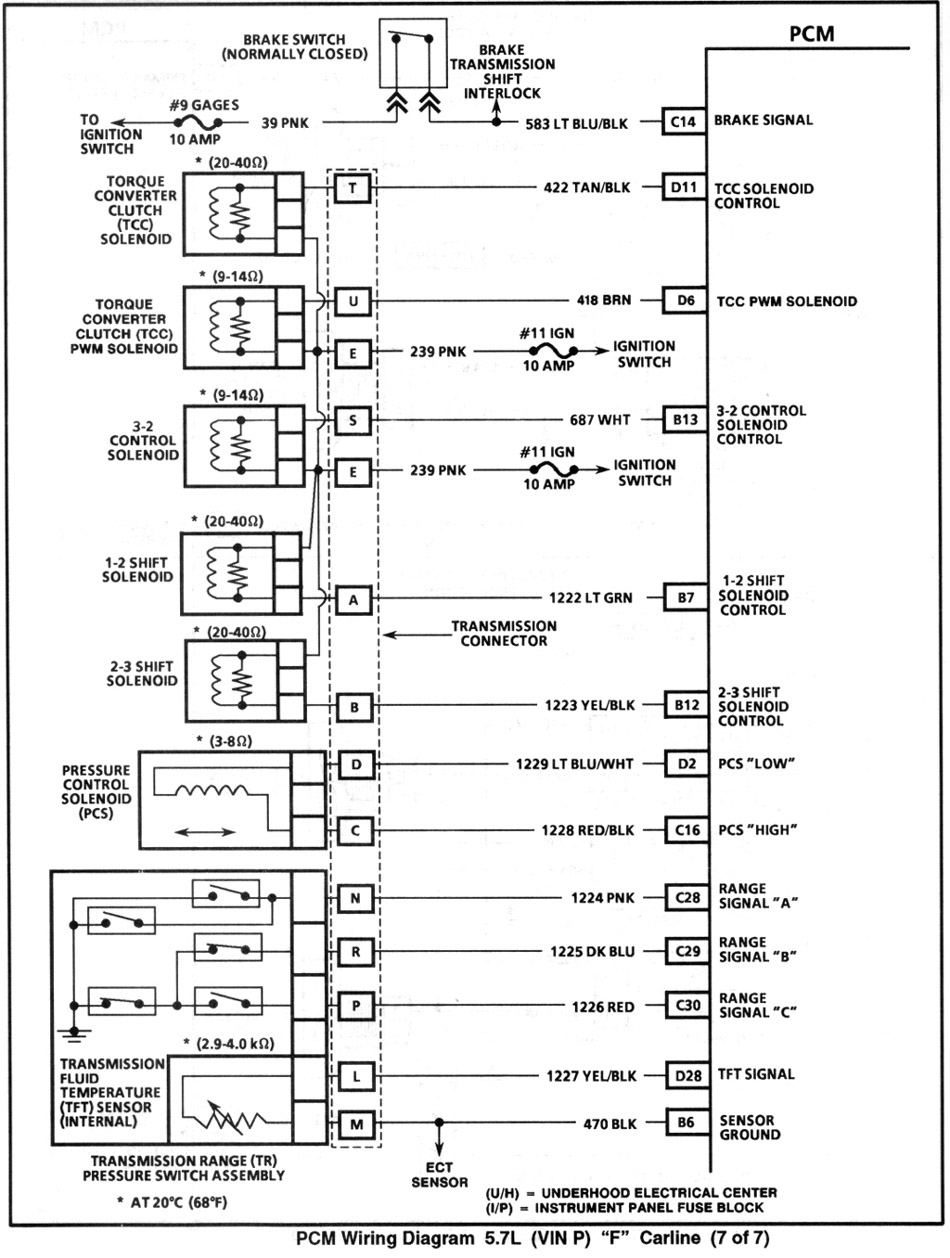 Gmc W4500 Fuse Diagram Reverse | Wiring Library - 7 Way Trailer Wiring Diagram With Brakes
