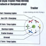 Gooseneck Trailer Wiring Diagram Free Downloads Gooseneck Trailer – Pj Trailer Wiring Diagram