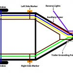 Great Of 4 Pin Trailer Connector Wiring Guides   Wiringdiagramsdraw   Four Pin Trailer Wiring Diagram