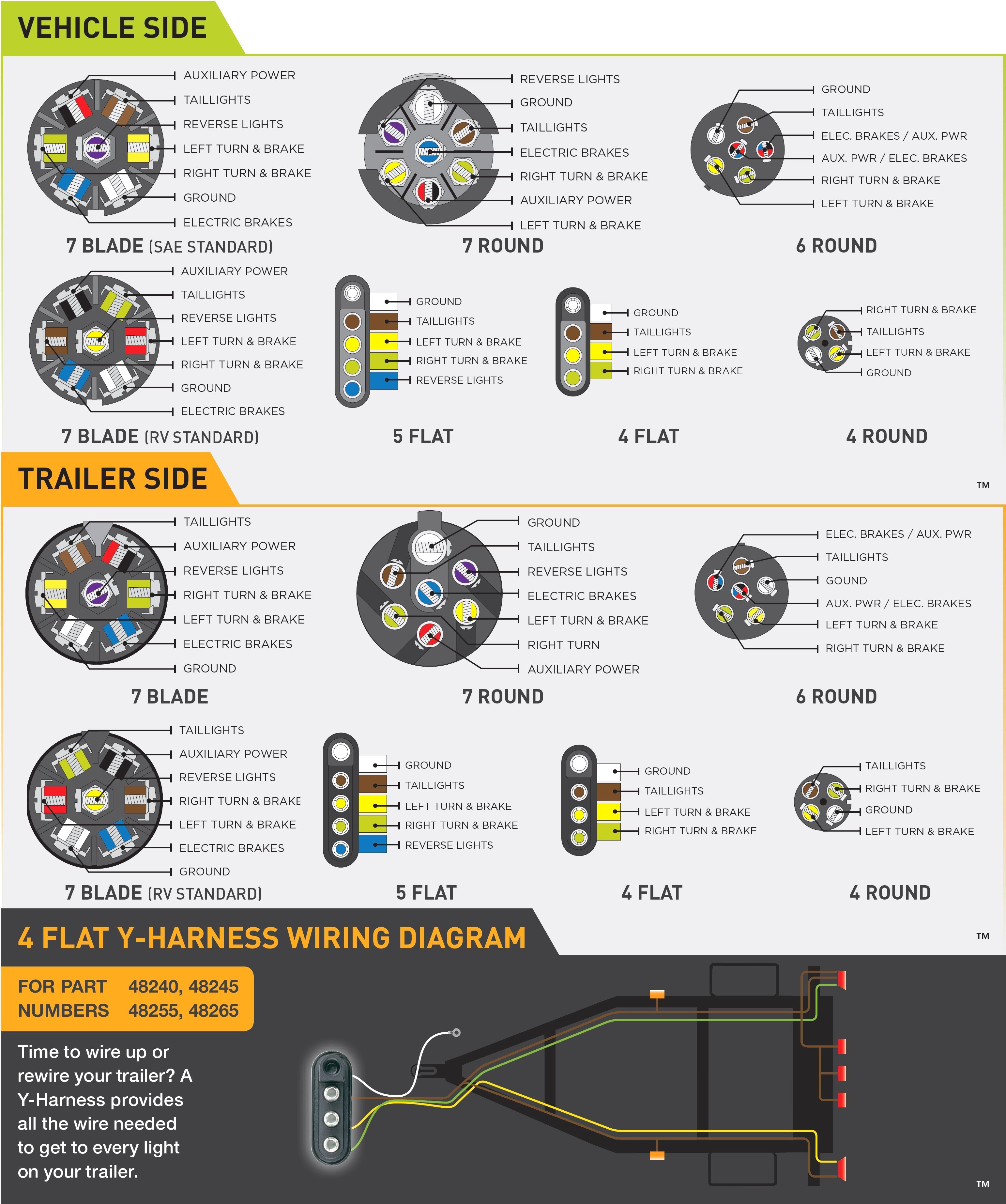 Grote Trailer Wiring Diagram New Ford Polering Flat Stuning 4 Flat - 4 Flat Trailer Wiring Diagram