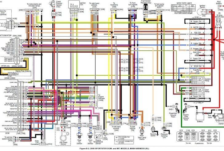 Harley Trailer Wiring Diagram