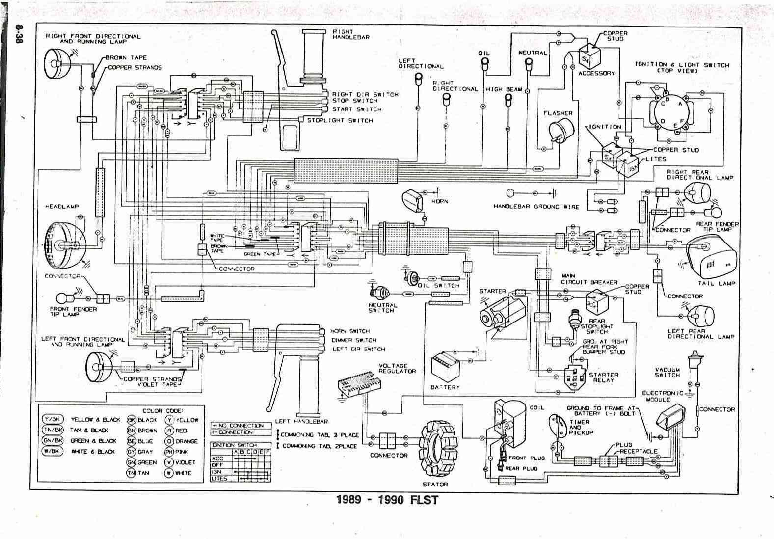 Harley Trailer Wiring Diagram Free Picture Schematic | Wiring Diagram - Harley Davidson Trailer Wiring Diagram