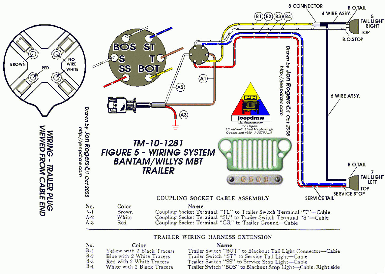 Hawke Dump Trailer Wiring Diagram Awesome Hawke Dump Trailer Wiring - Hawke Dump Trailer Wiring Diagram