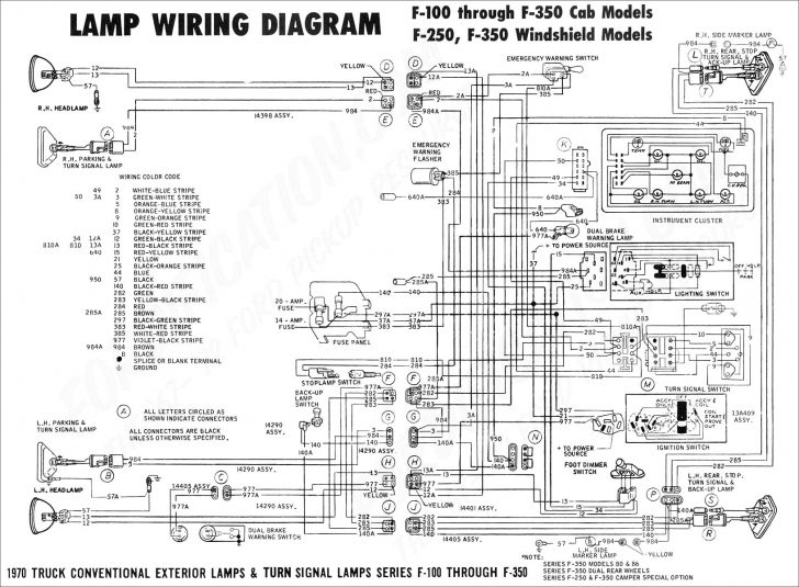 Quality Steel Dump Trailer Wiring Diagram