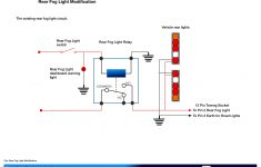 Hgv Trailer Wiring Diagram Uk | Manual E-Books – Hgv Trailer Wiring Diagram Uk