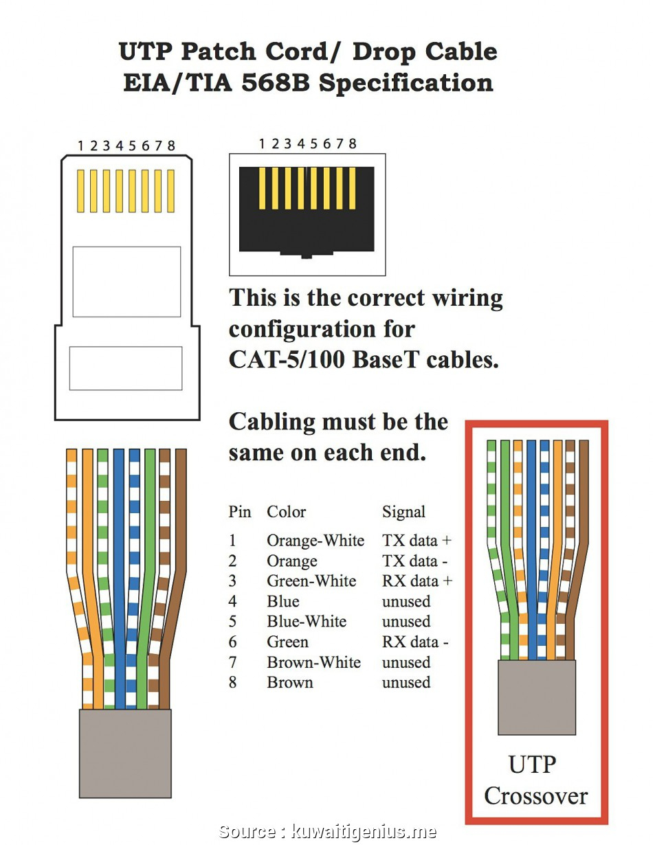 Hgv Trailer Wiring Diagram Uk | Wiring Library - Hgv Trailer Wiring Diagram