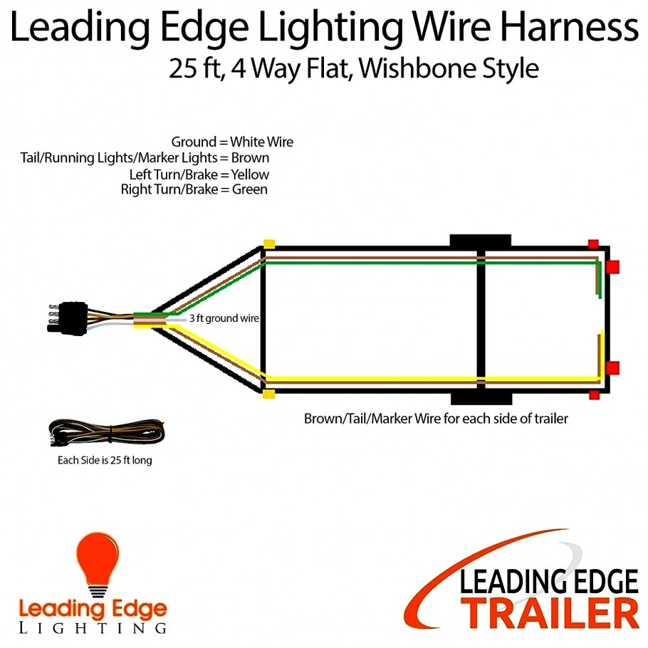 Hidden Hitch Wiring Harness Get Free Image About Wiring Diagram - U Haul Trailer Wiring Harness Diagram