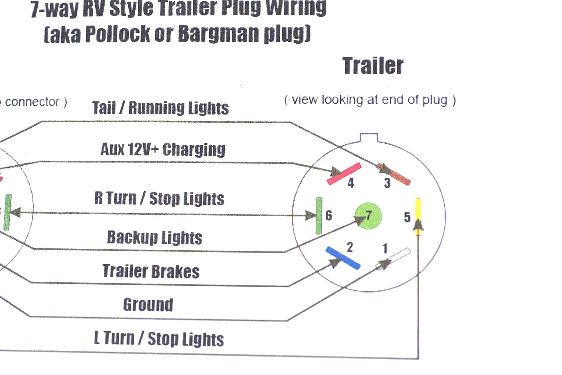 Hopkins 6 24 Volts Wiring Diagram Book Of Hoppy Trailer Wiring - Hopkins Trailer Plug Wiring Diagram
