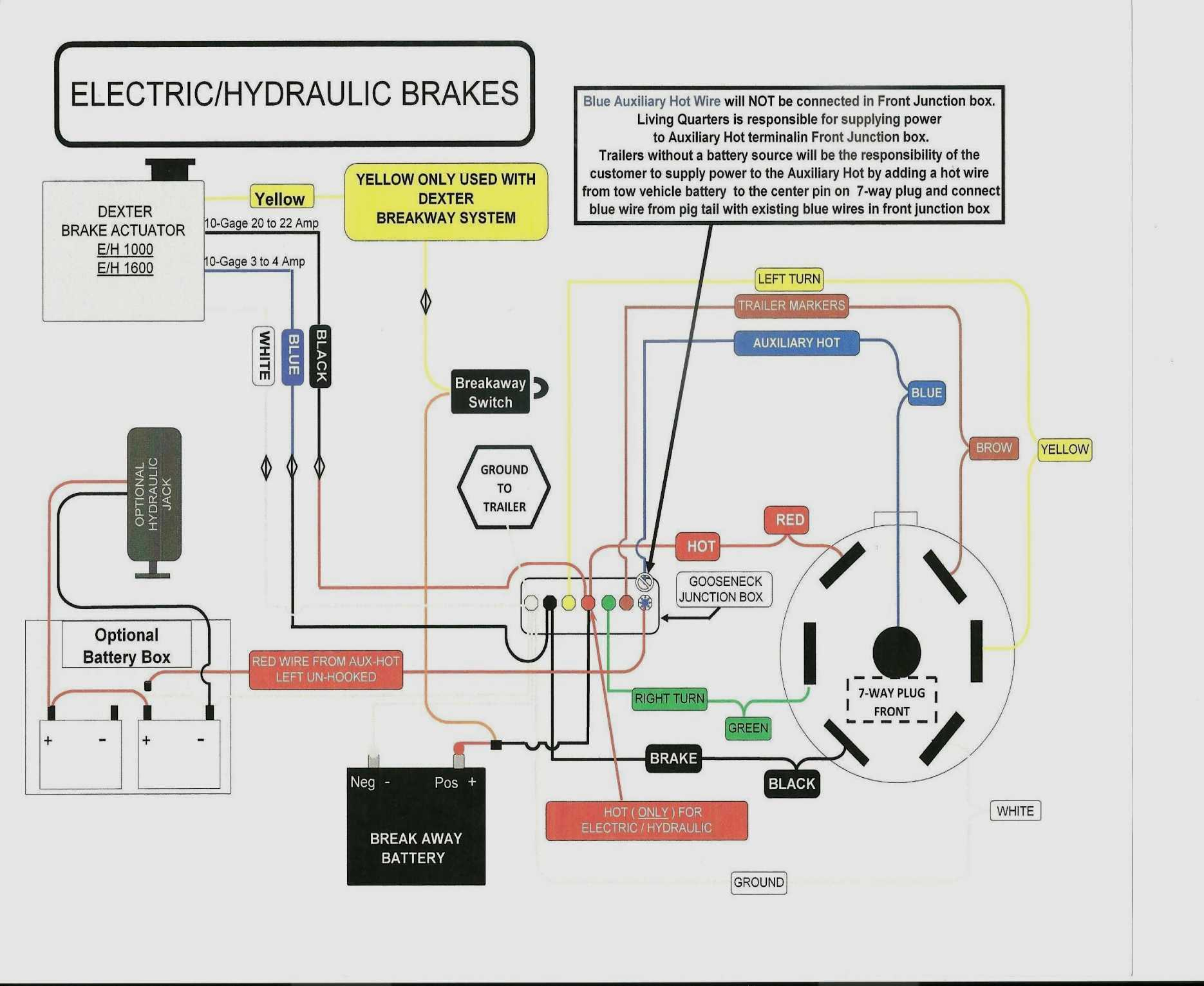 Hopkins 7 Way Trailer Wiring Diagrams - Simple Wiring Diagram - Trailer Wiring Diagram With Breakaway Switch