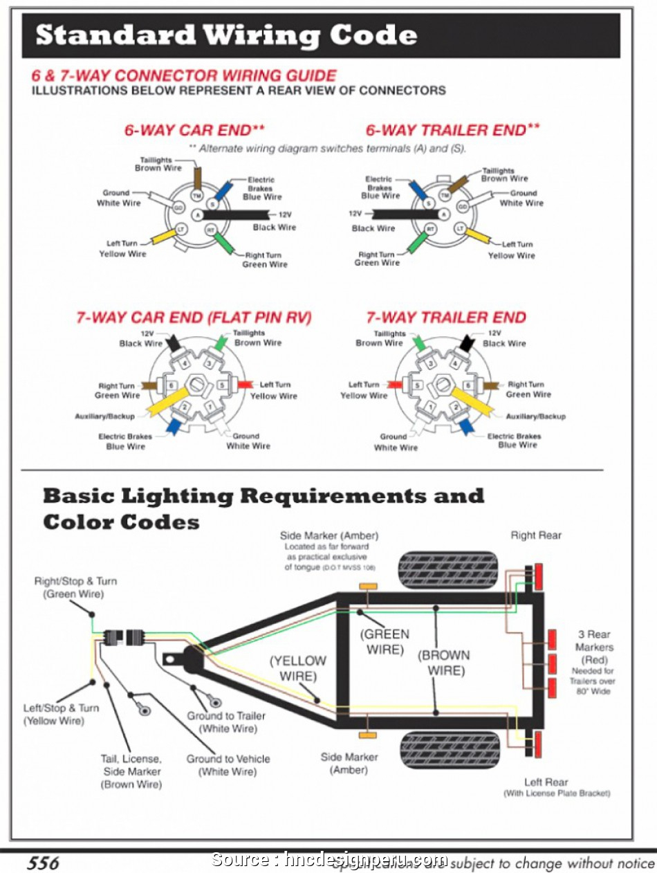 Hopkins 7 Wire Plug Diagram | Wiring Diagram - Hopkins 7 Blade Trailer Connector Wiring Diagram