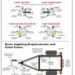 Hopkins Trailer Plug Wiring Diagram Trailer Wiring Harness On Wiring   Trailer Hitch Plug Wiring Diagram