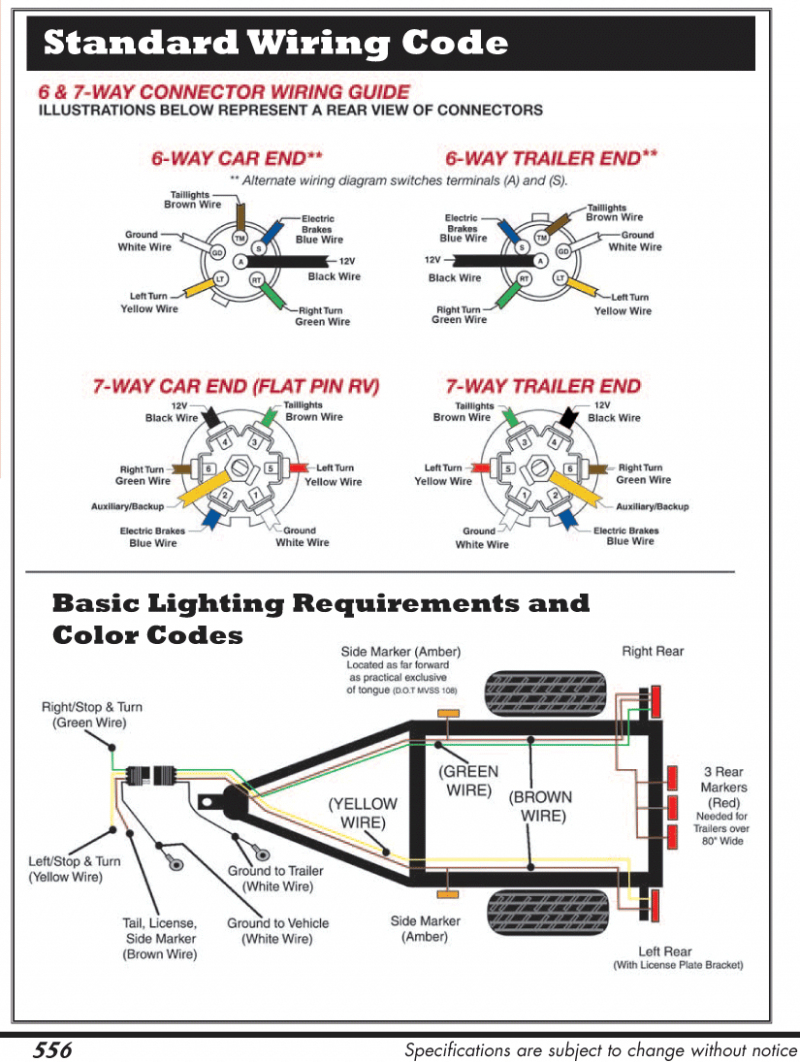 Hopkins Trailer Plug Wiring Diagram Trailer Wiring Harness On Wiring - Trailer Wiring Connector Diagram