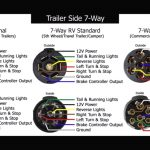 How To Wire 7 Way Trailer Plug Diagram Simple Trailer Brake Wiring   Wiring Diagram Of Trailer Plug