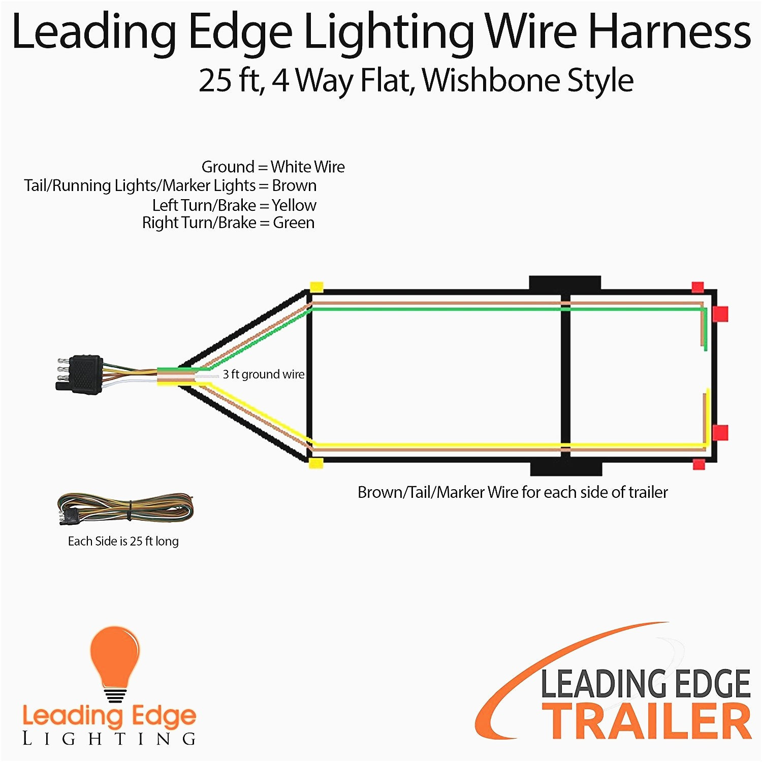 How To Wire Trailer Lights 4 Way Diagram Simple 4 Way Trailer Plug - 4 Wire Trailer Wiring Diagram