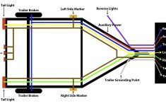 How To Wire Trailer Lights – Trailer Wiring Guide & Videos – 7 Way Trailer Diagram Wiring