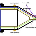 How To Wire Trailer Lights   Trailer Wiring Guide & Videos   7 Way Wiring Diagram Trailer