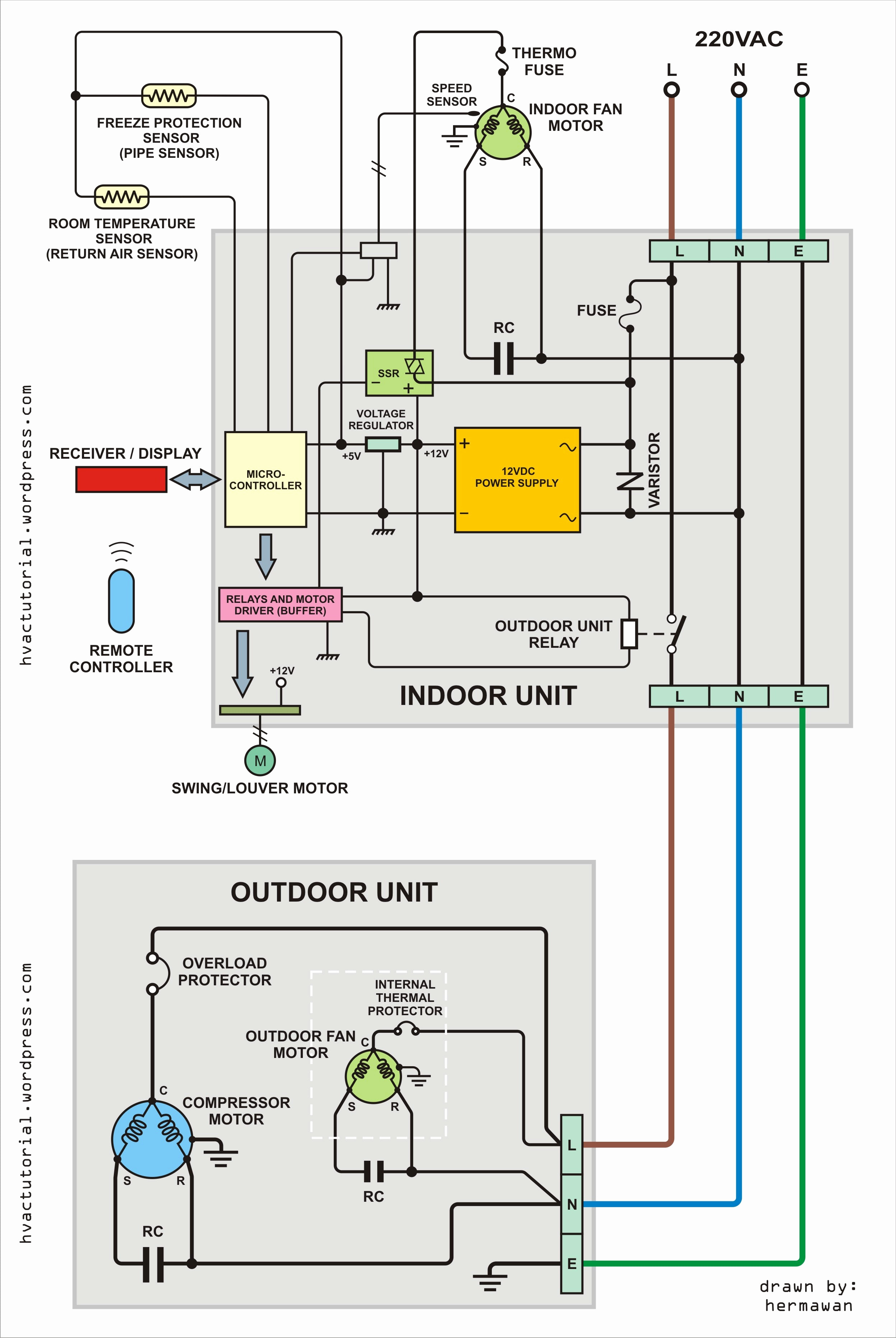 Hudson Brothers Trailer Wiring Diagram | Wiring Diagram - Hudson Trailer Wiring Diagram