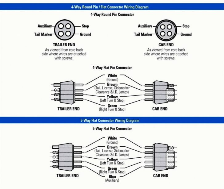 Trailer Wiring Diagram 4 Way To 7 Way
