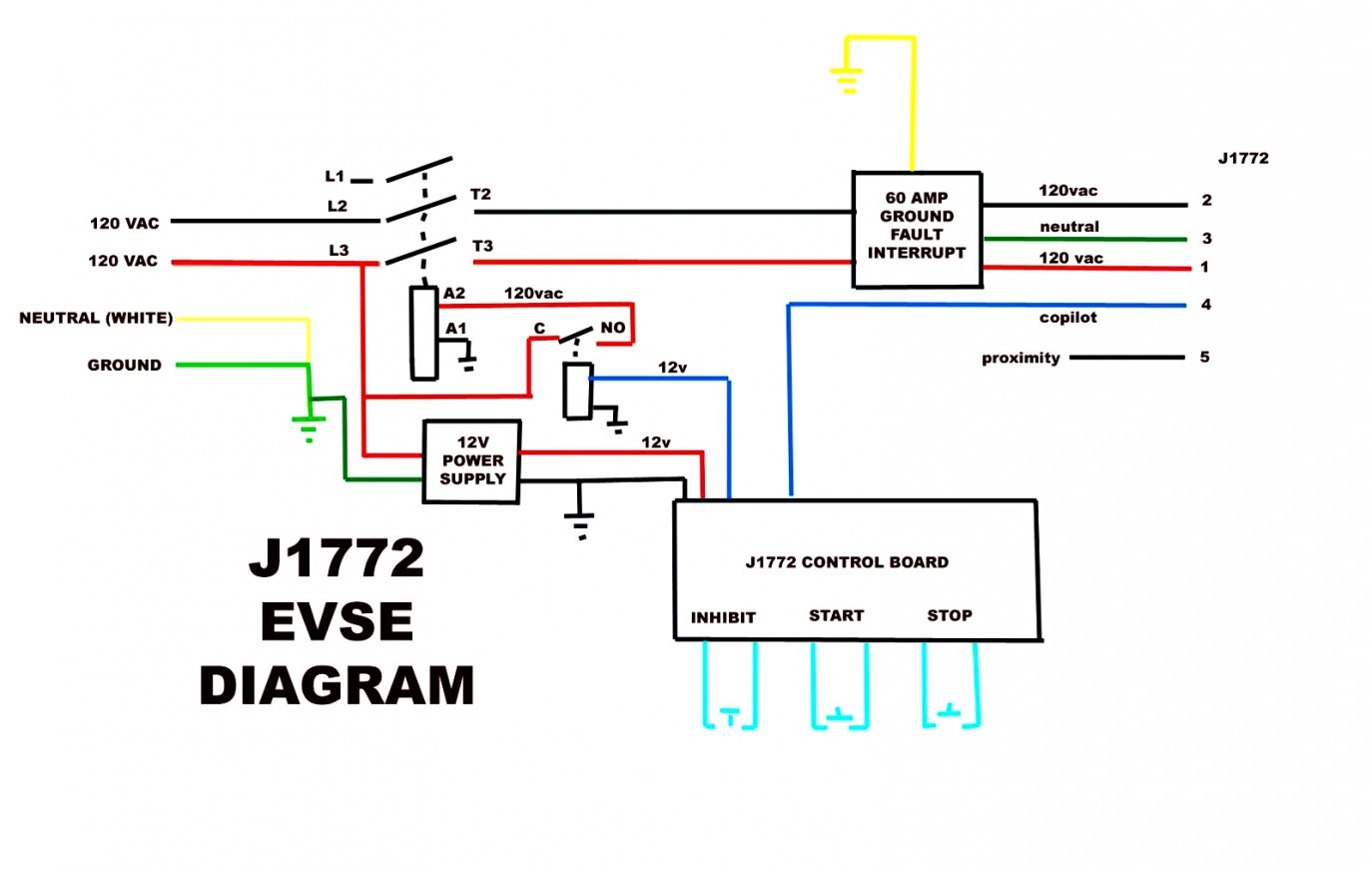 Images Boat Trailer Wiring Diagram 4 Way Wire Library Pin Round - Wiring Diagram Boat Trailer