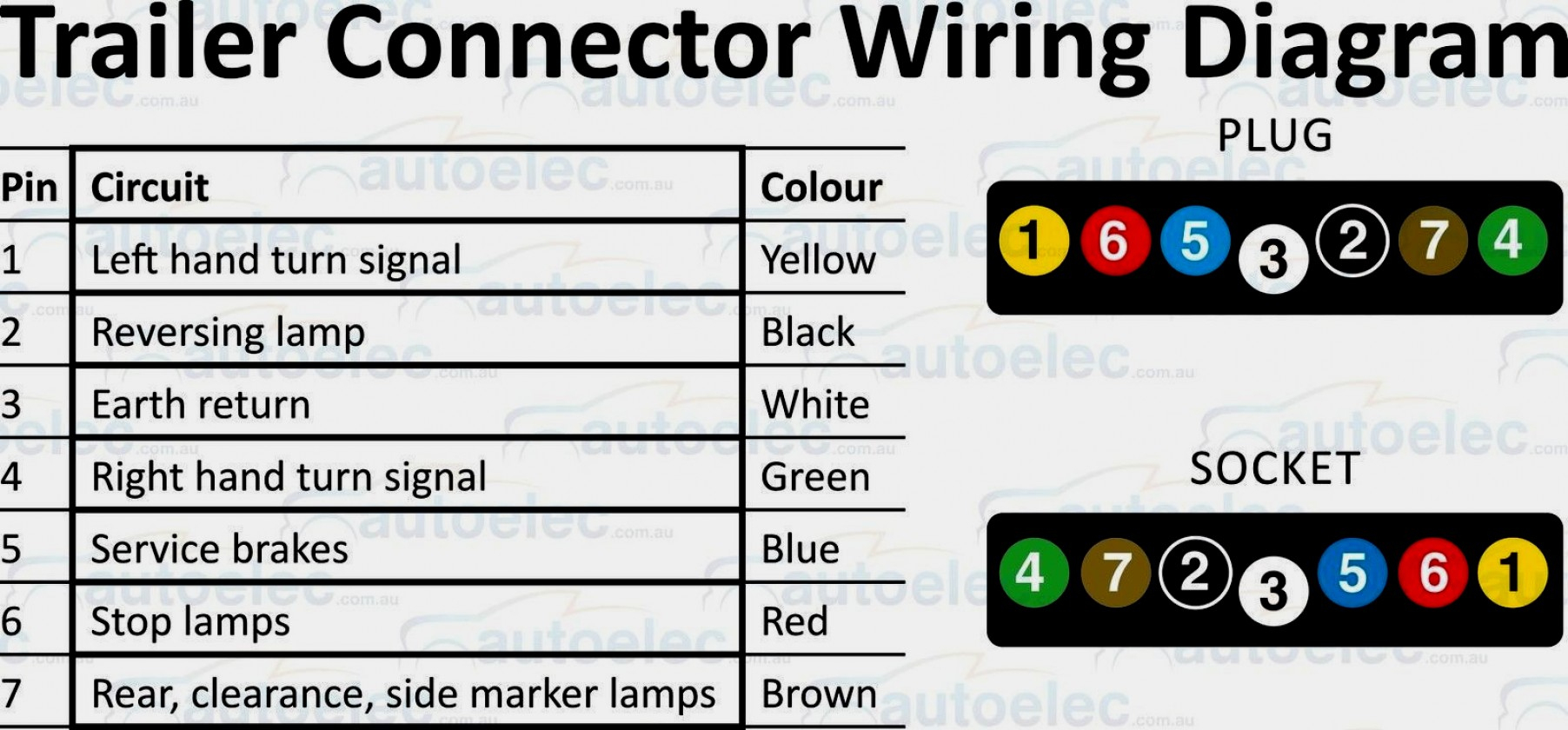 Inspirational 5 Pin Trailer Connector Wiring Diagram Guides - 5 Plug Trailer Wiring Diagram