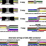 Inspirational 5 Pin Trailer Connector Wiring Diagram Guides   Trailer Brake Wiring Diagram 7 Way Australian Standard
