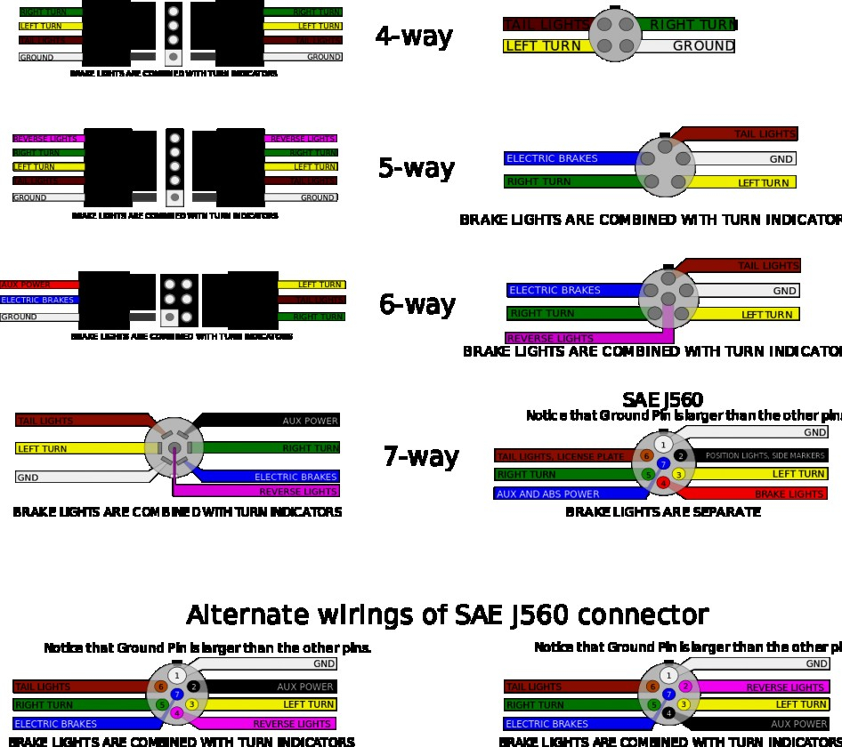 Inspirational 5 Pin Trailer Connector Wiring Diagram Guides - Trailer Brake Wiring Diagram 7 Way Australian Standard
