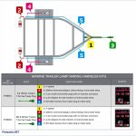 Inspirational Of Wiring Diagram Colour Codes Photos Automotive   Trailer Wiring Diagram Colors