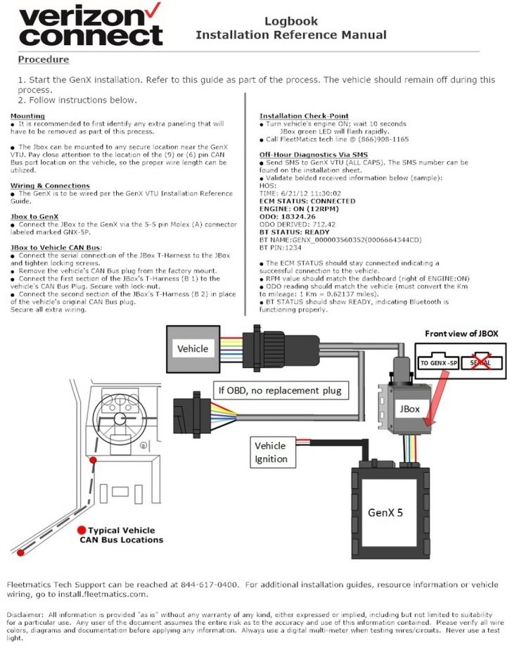 Dodge 7 Way Trailer Plug Wiring Diagram