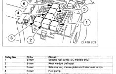 S Type Trailer Socket Wiring Diagram