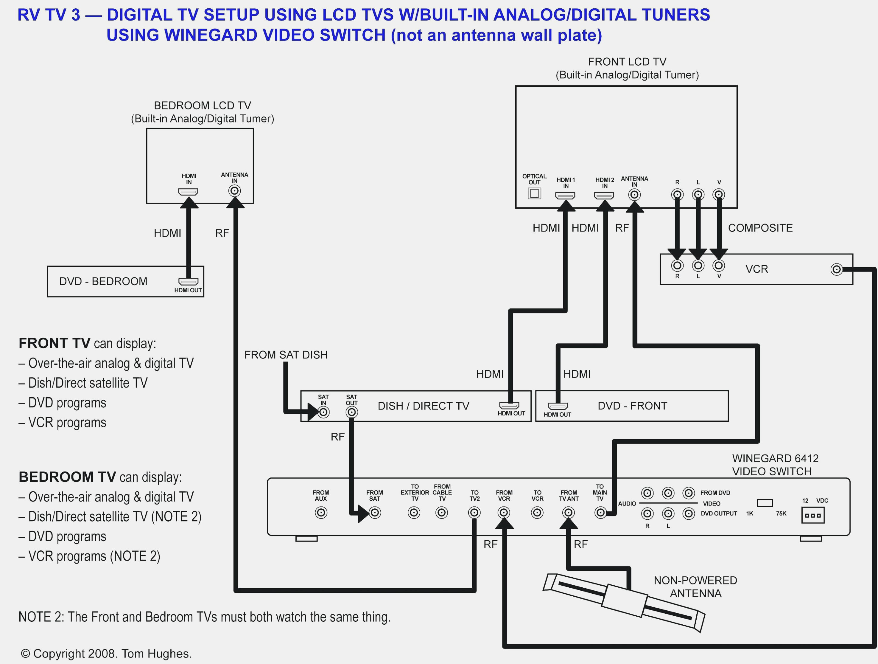 jayco seneca wiring diagram everything wiring diagramjayco seneca wiring diagram wiring diagram gp 2007 jayco seneca wiring diagram jayco fifth wheel wiring