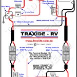 Jayco Camper Wiring   Wiring Diagrams Hubs   Jayco Travel Trailer Wiring Diagram