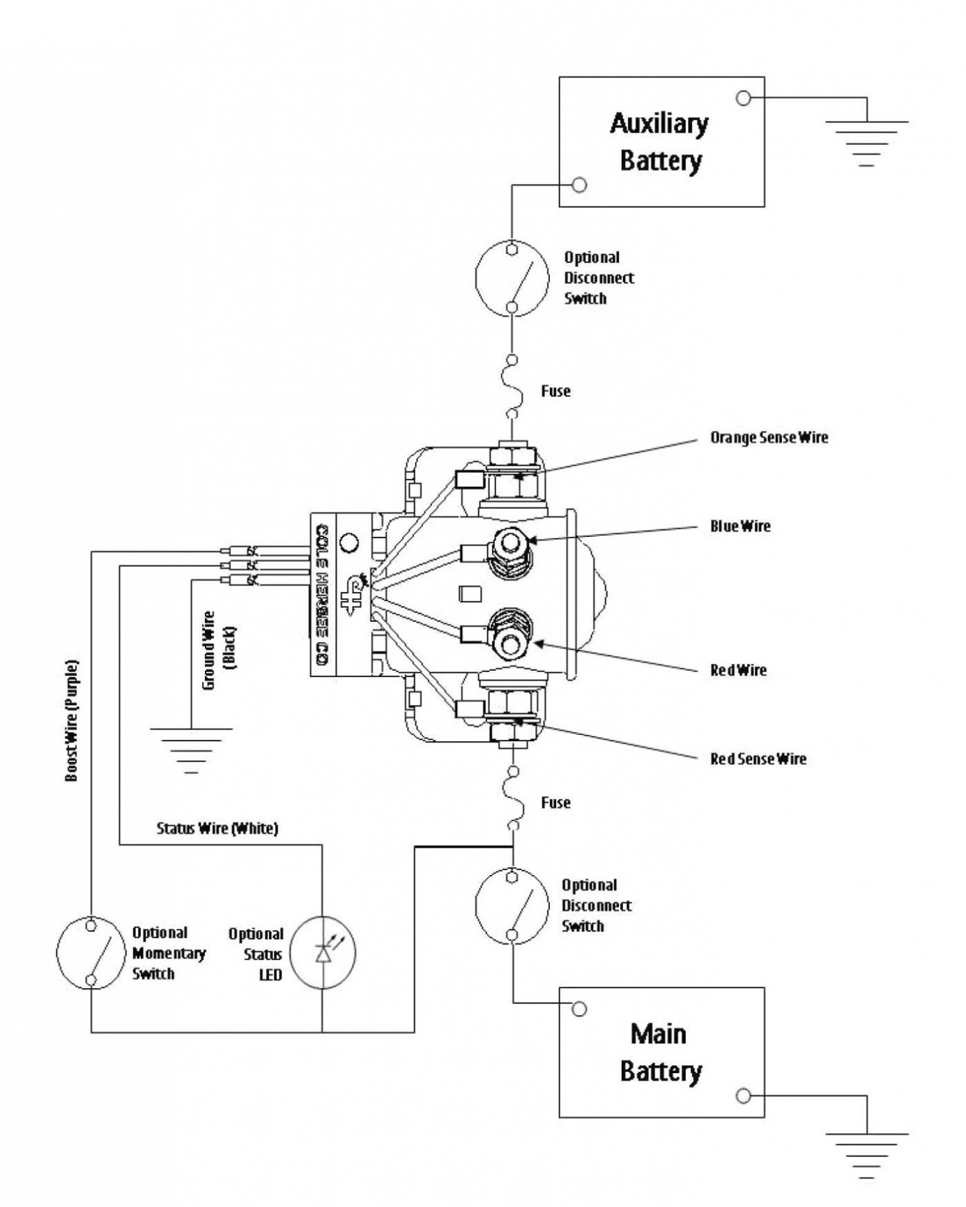 Jayco Eagle Trailer Wiring Diagram