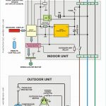 Jayco Trailer Wiring Diagram   Detailed Wiring Diagram   Sure Trac Trailer Wiring Diagram