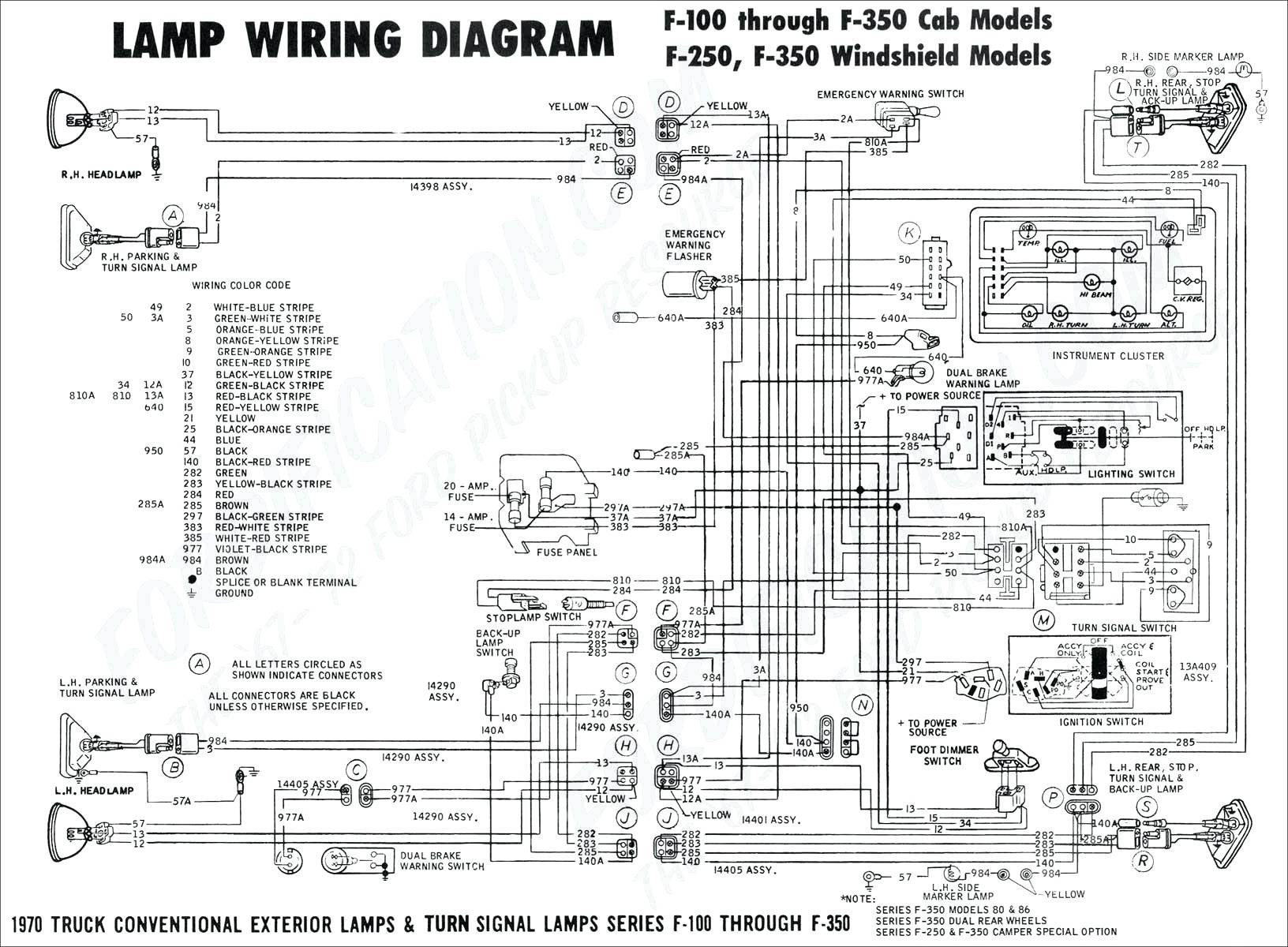 Jayco Wiring Harness - Data Wiring Diagram Today - Trailer Wiring Loom Diagram