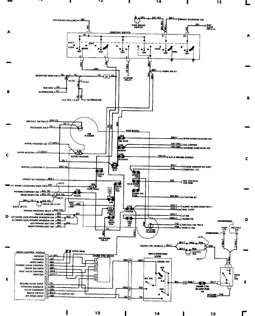 Jeep Xj Wiring Harness - Wiring Diagrams - Jeep Xj Trailer Wiring Diagram
