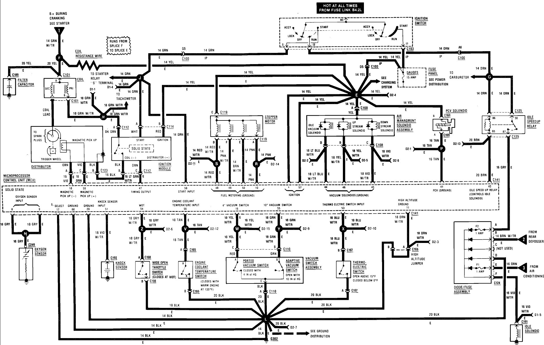 Jeep Yj Trailer Wiring Diagram | Wiring Library - Jeep Tj Trailer Wiring Diagram