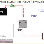 Kearney Trailer Wiring Diagram | Best Wiring Library   Kearney Trailer Wiring Diagram