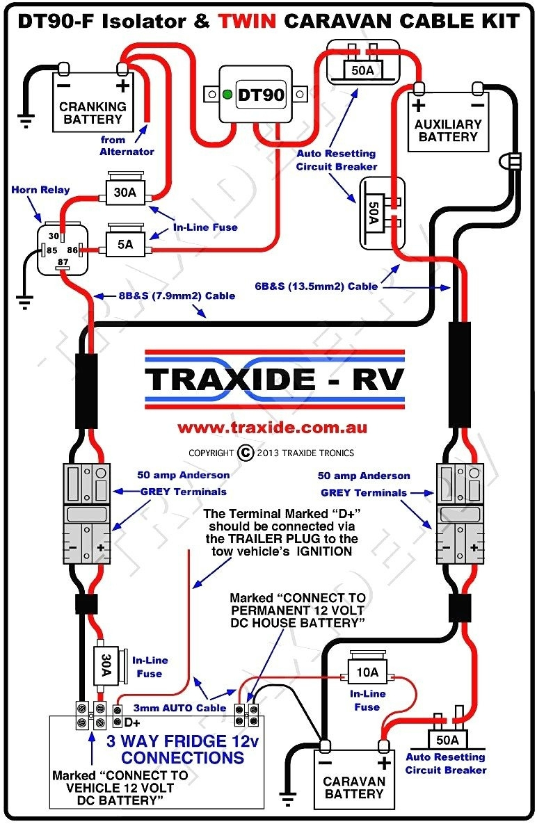 Kiefer Trailer Wiring Diagram | Wiring Diagram - Gore Trailer Wiring Diagram