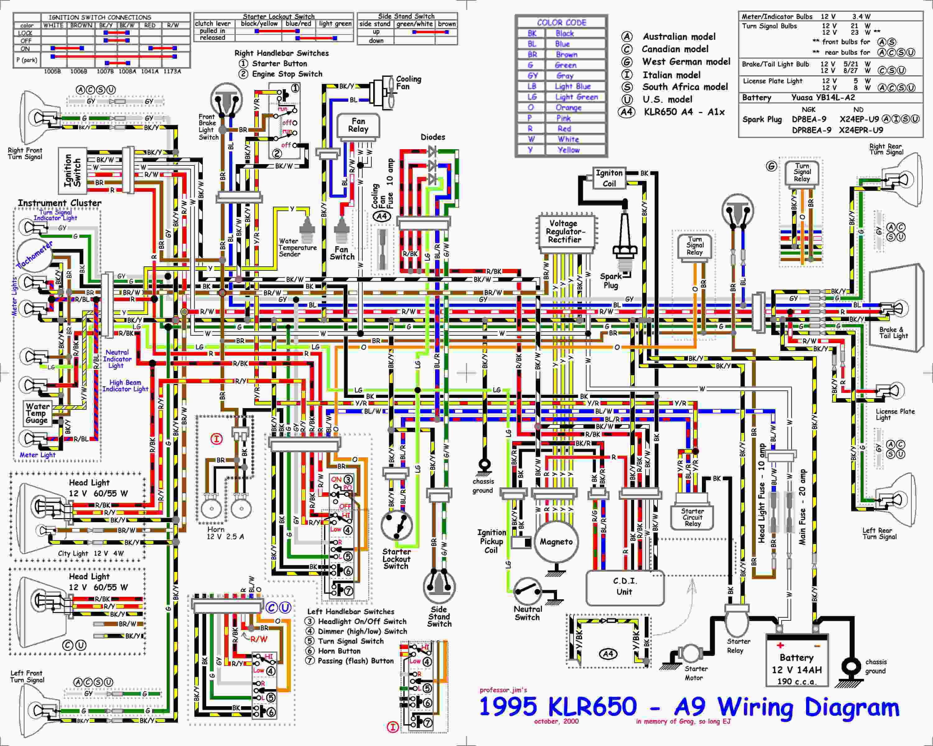 Klr 650 Wiring Diagram - Wiring Diagrams Hubs - 2003 Honda Odyssey Trailer Wiring Diagram