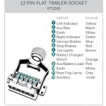 Kt World First 12 Pin Flat Metal Trailer Plug & Socket | Kt Blog   9 Pin Trailer Wiring Diagram