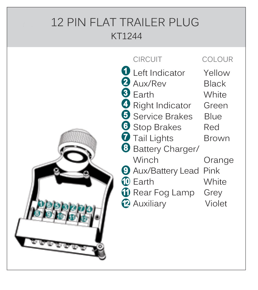 Kt World First 12 Pin Flat Metal Trailer Plug & Socket | Kt Blog - Trailer Wiring Diagram 12 Pin