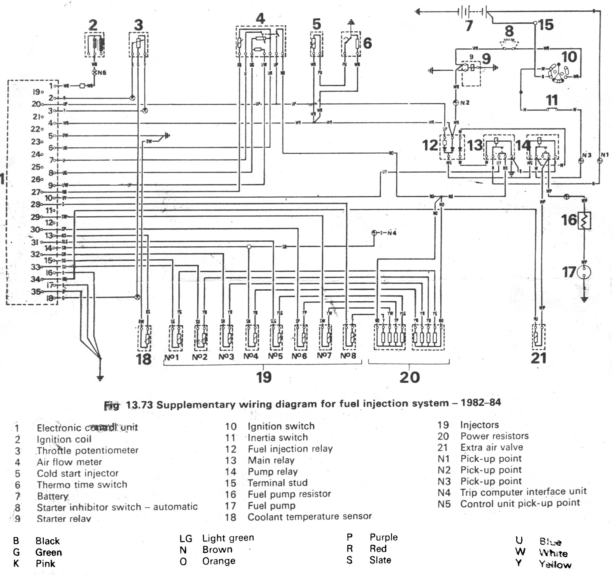 Land Rover Defender Trailer Wiring Diagram | Wiring Diagram - Land Rover Trailer Wiring Diagram